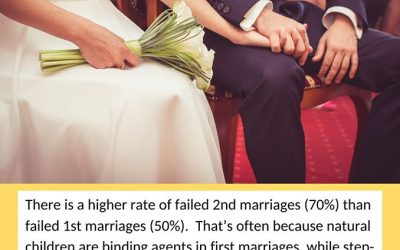 What does Divorce really solve?
